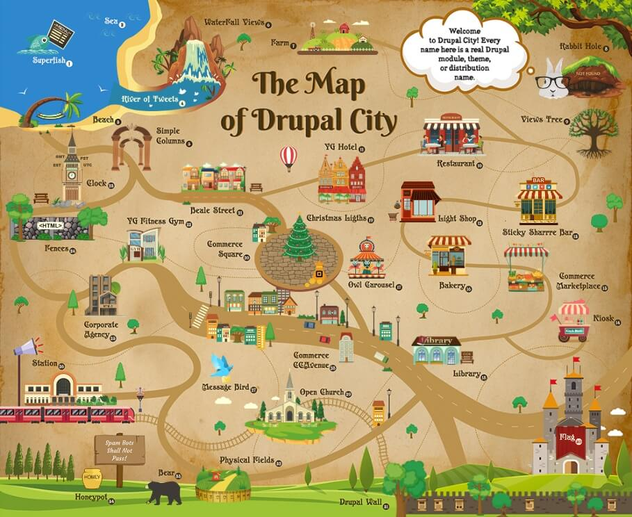 Drupal City Map made of Drupal module, theme, and distribution names