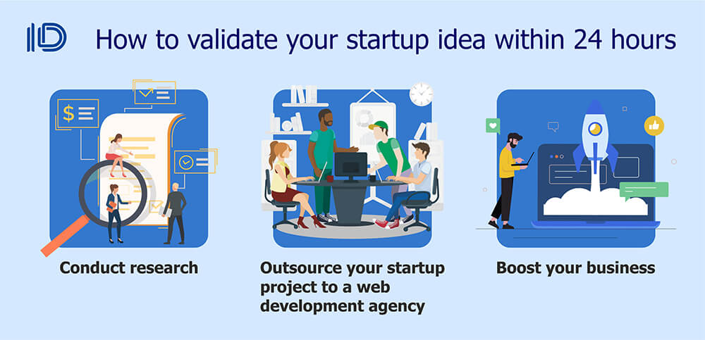 How to validate your startup idea within 24 hours